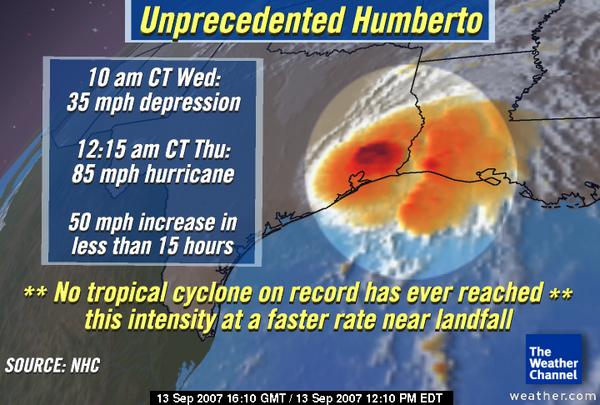 humberto_hurricane.jpg